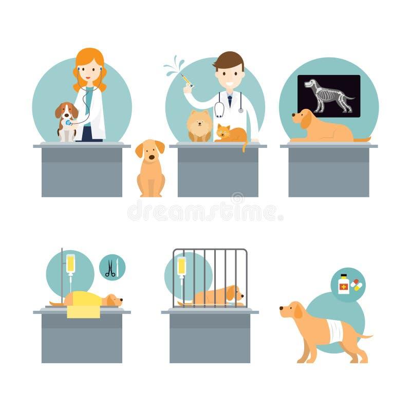 O veterinário Checkup e ciao animais de estimação do doente ilustração do vetor
