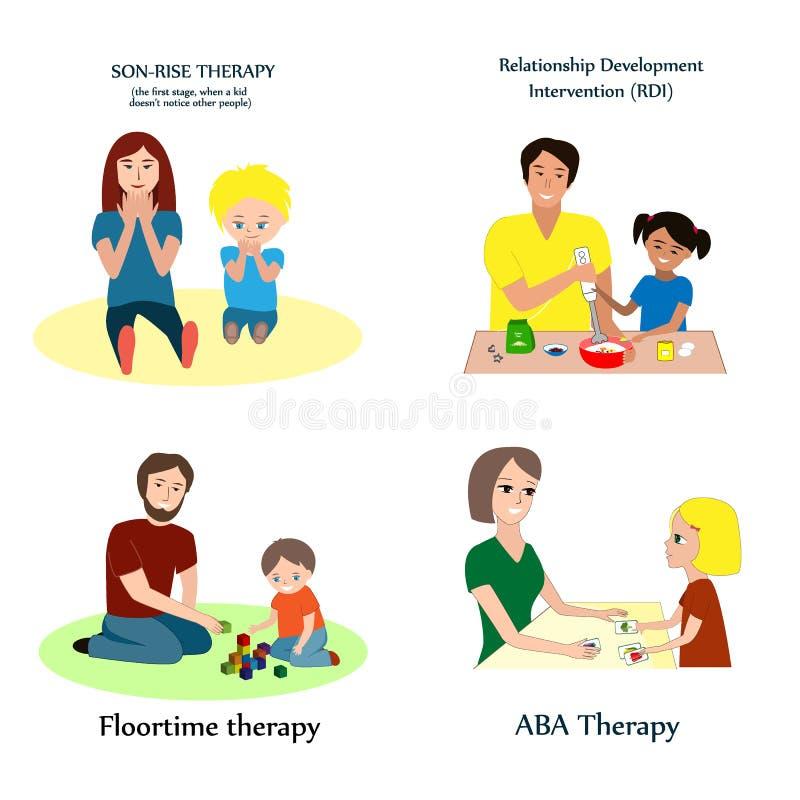 O vetor ajustou-se com os métodos principais da correção do autismo ABA, flootime, RDI, e terapia da filho-elevação ilustração royalty free