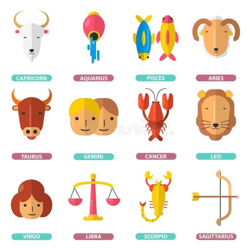 O zodíaco assina um cartaz do horóscopo de doze símbolos ilustração royalty free