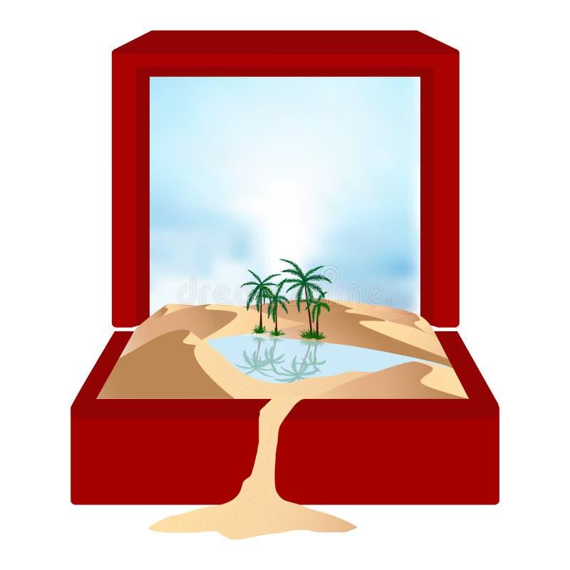 Oasis en el desierto - fondo del paisaje Vector el ejemplo con las dunas de arena, el lago azul y las palmas ilustración del vector