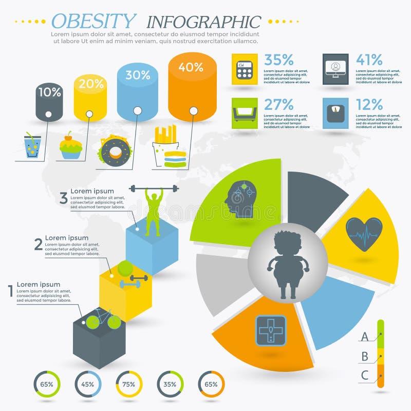Obésité Infographic illustration de vecteur