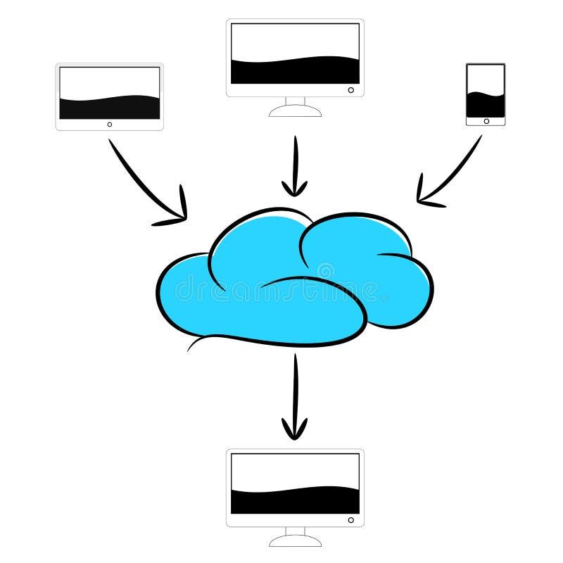 Obłoczna komputerowa ilustracja ilustracji