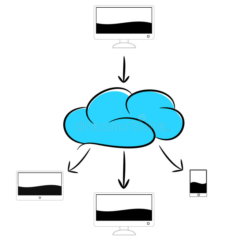 Obłoczna komputerowa ilustracja royalty ilustracja