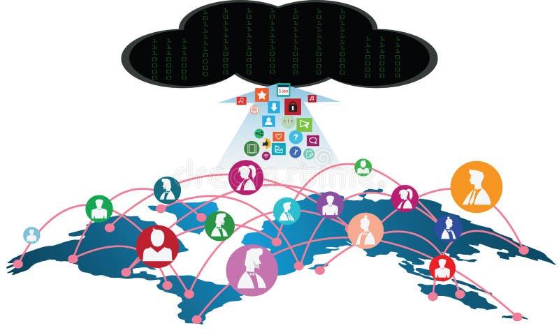Obłoczna oblicza technologia, utrzymuje dużych dane, informacja osobista ilustracji