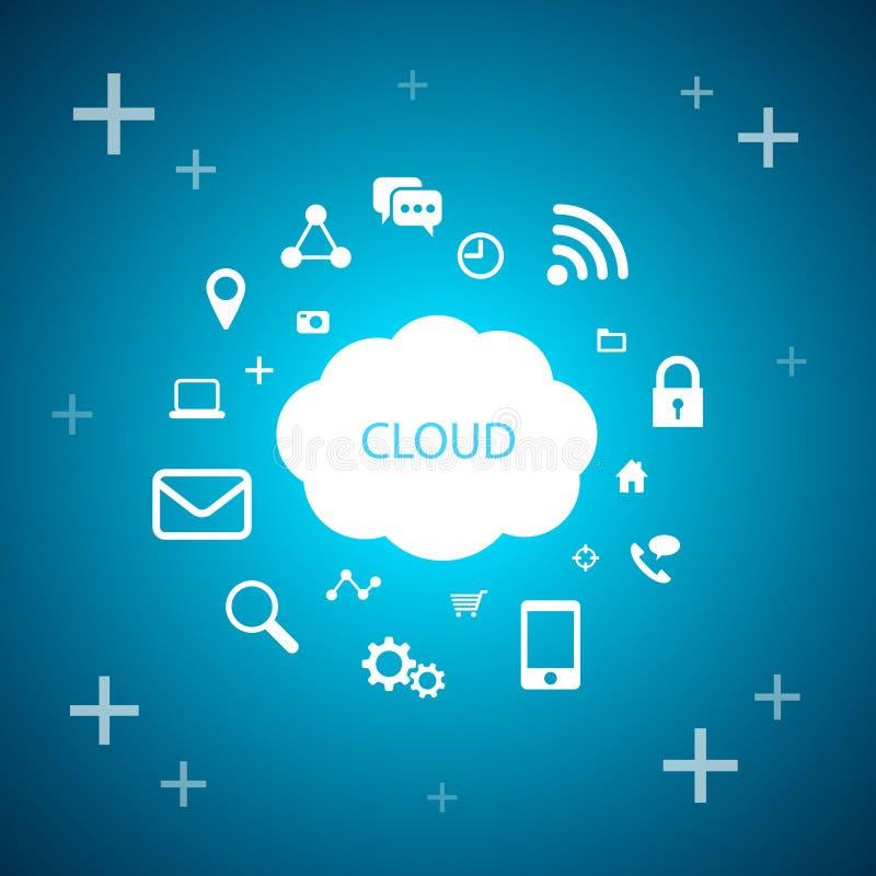 Obłoczni oblicza technologii, chmury i interneta symbole, royalty ilustracja