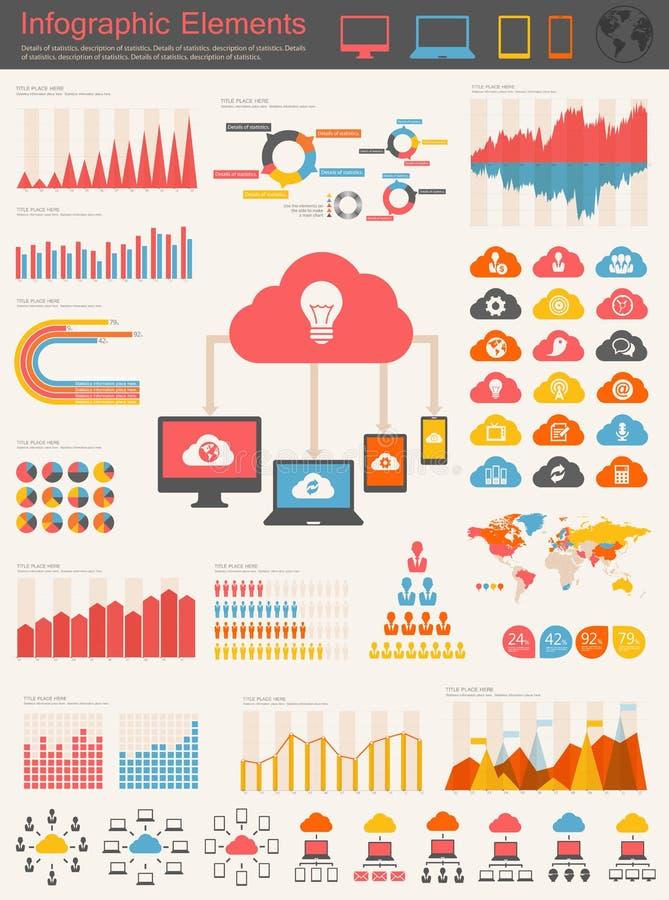Obłoczni Usługowi Infographic elementy