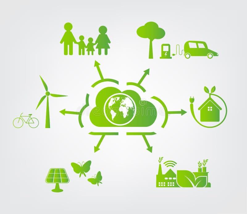 Obłoczny ekologii pojęcie Zieleni miasta pomagają światowi z życzliwymi pomysłami, Wektorowa ilustracja royalty ilustracja