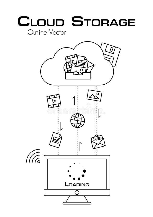 Obłoczny magazyn Więcej kartoteka ściągał od obłocznego serweru komputer stacjonarny Konturu styl Płaski projekt ilustracji