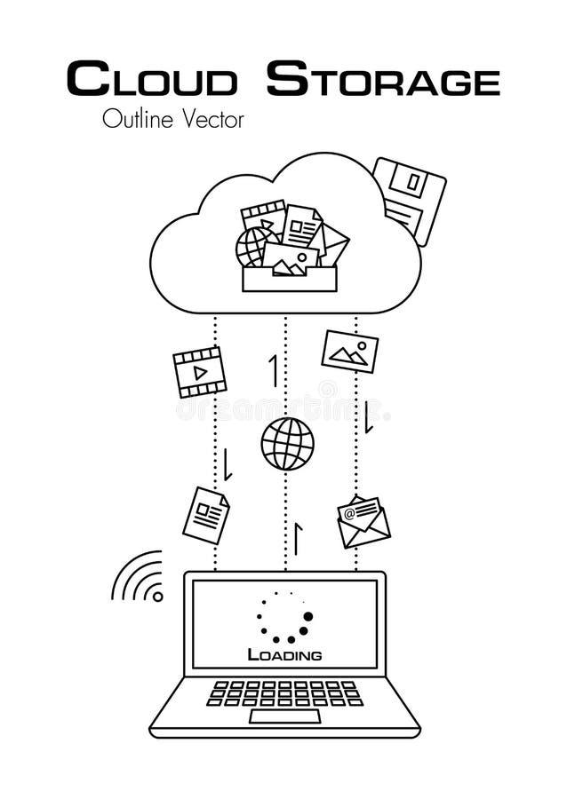 Obłoczny magazyn Więcej kartoteka ściągał od obłocznego serweru laptop Konturu styl Płaski projekt royalty ilustracja
