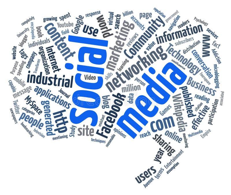obłoczny medialny ogólnospołeczny słowo ilustracji