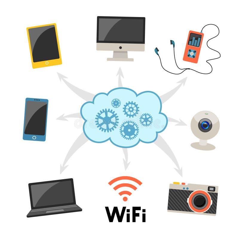 Obłoczny obliczać i networking infographics ilustracja wektor