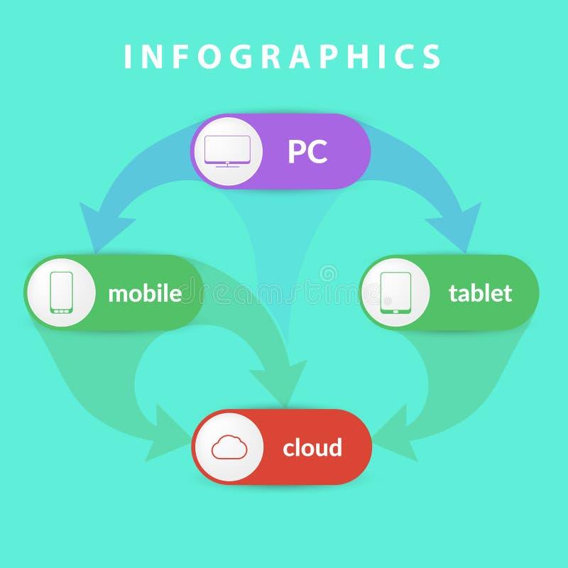 Obłoczny Usługowy Infographics ilustracji