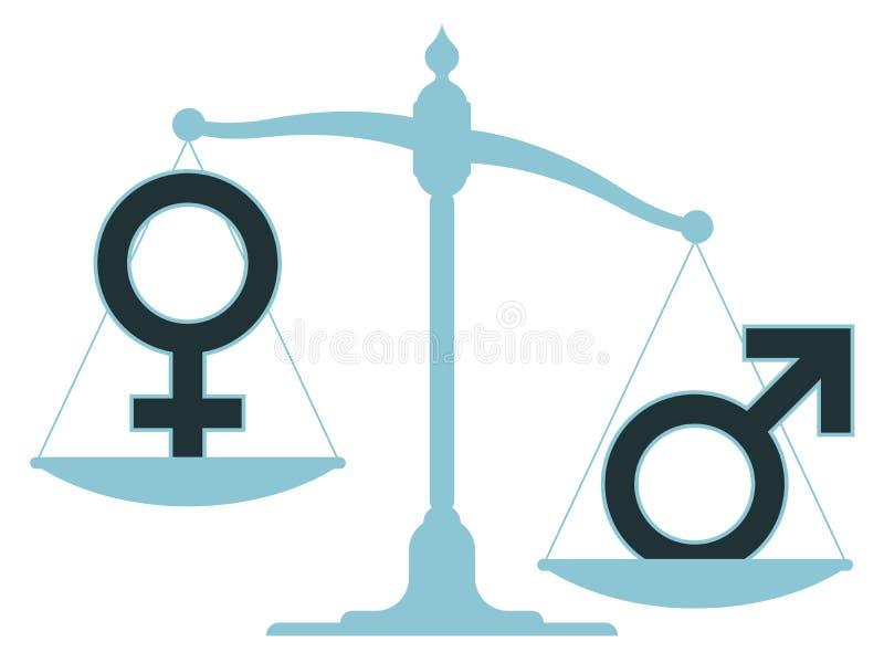 Obalanserad skala med manliga och kvinnliga symboler royaltyfri illustrationer