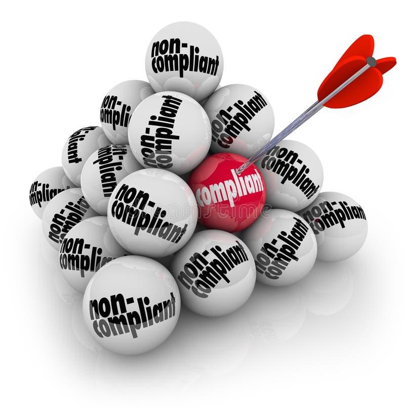Obediente contra la pirámide de la bola del incumplimiento que apunta la regla Followin libre illustration