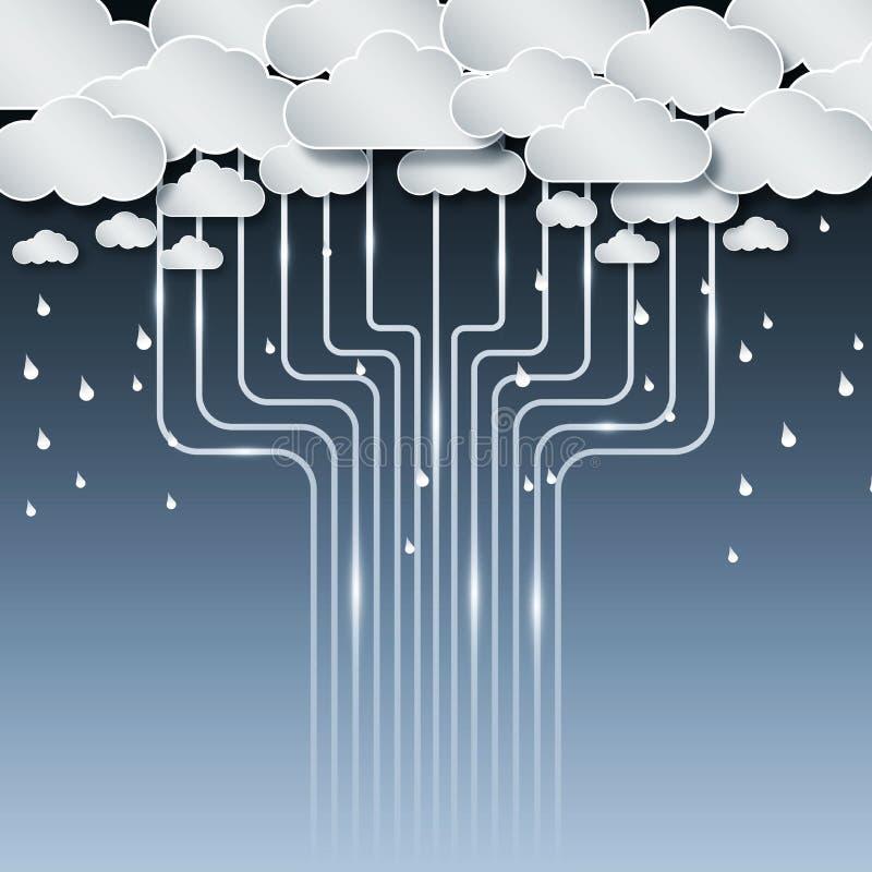 Obegränsade teknologimoln och regn vektor illustrationer