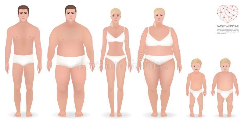 Obesity, family medicine, vector illustration. Obesity, family medicine, people in underwear, vector illustration vector illustration