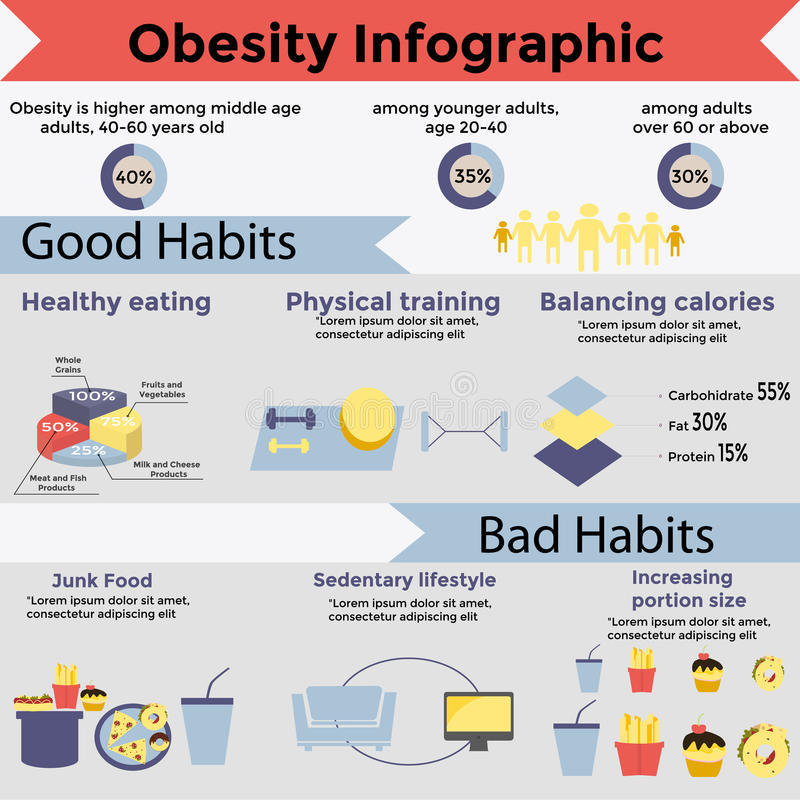 Sedentary Lifestyle: Obesity Infographic Design. Vector Template Stock Vector
