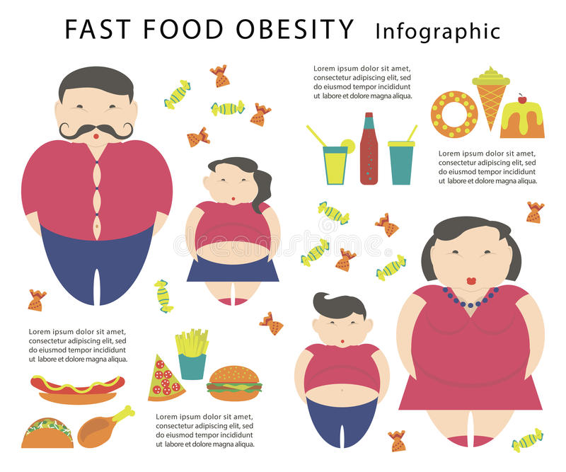 Obesity infographic template stock illustration