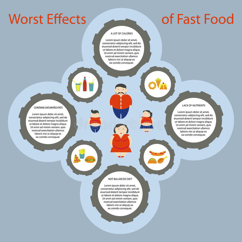 Obesity infographic template vector illustration