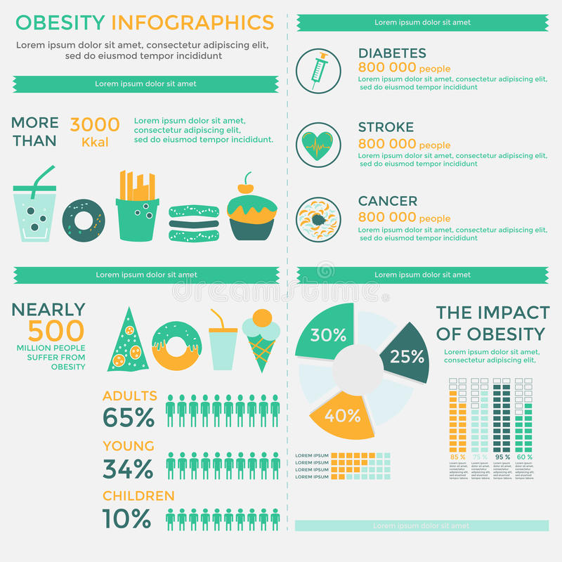 Obesity Infographics Elements Collection royalty free illustration