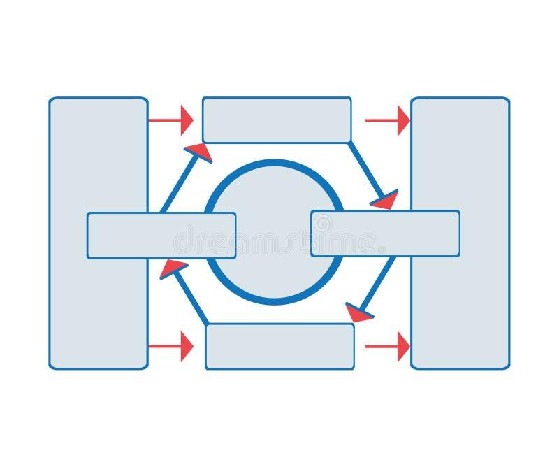 Obieg diagram, pracujący algorytm lub struktura organizacja, Odizolowywająca na biel wektorowa ilustracja royalty ilustracja