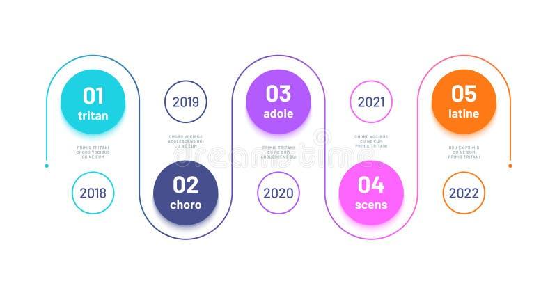 Obieg mapa 5 kroków infographic fakultatywny diagram Marketingowa proces biznesowa grafika Wektorowa linia czasu ilustracji