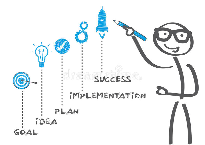 Objective planning concept. Stick figure drawing planning concept fpr success vector illustration