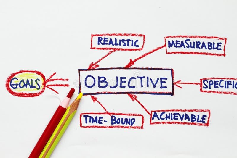 Objetivos e objetivo imagem de stock