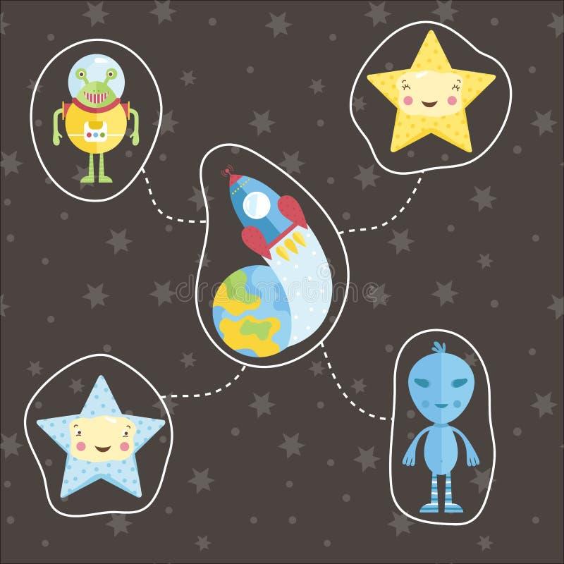 Objetos do espaço no grupo do vetor do estilo dos desenhos animados ilustração royalty free