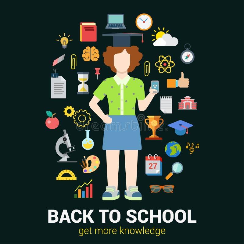 Objets de la connaissance d'étudiant d'école : éducation de vecteur infographic illustration libre de droits