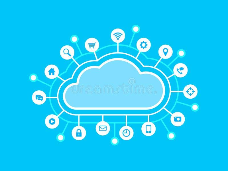 Obliczać chmury i interneta ikony ilustracja wektor