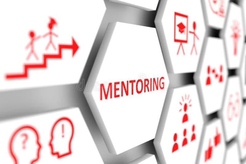 Obowiązki mentora pojęcie royalty ilustracja