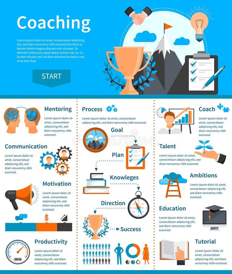 Obowiązki mentora Trenuje Infographics ilustracji
