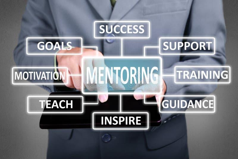 Obowiązki mentora w Biznesowym pojęciu zdjęcia royalty free