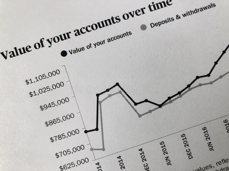 Obrachunkowy wartość wykres zdjęcia royalty free