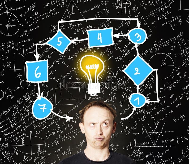 Obsługuje ucznia z ręki rysunkowym lightbulb i algorytmu na blackboard nauki tle Edukacja, logika, studencki egzamin zdjęcia royalty free