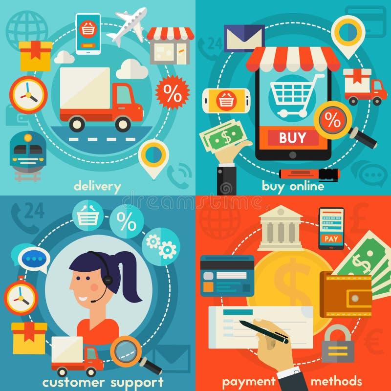 Obsługa Klienta, zakup, Płatnicze metody I Doręczeniowi pojęcia, Online, ilustracji