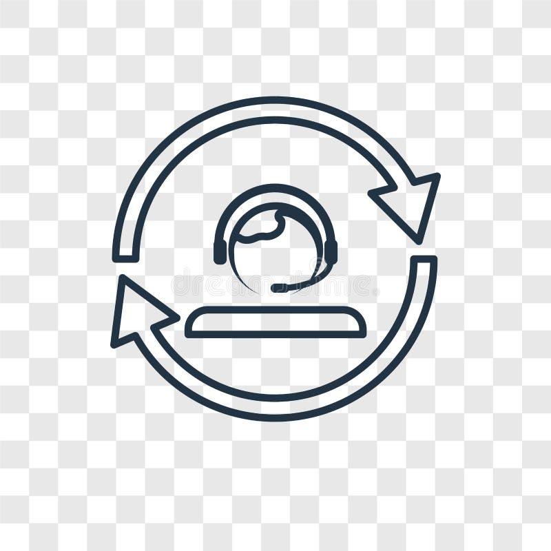 Obsługi klientej pojęcia wektorowa liniowa ikona odizolowywająca na transpar ilustracji
