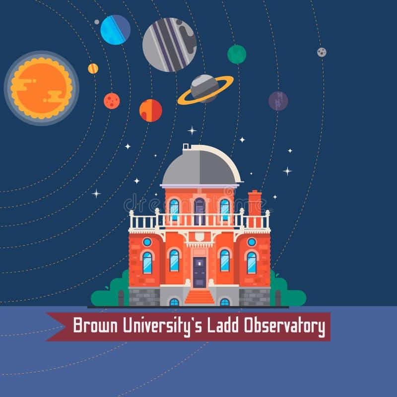 Observatorio, Sistema Solar todos los planetas y lunas, el sol, estrellas, cometas, meteorito, constelación Vector plano del esti ilustración del vector