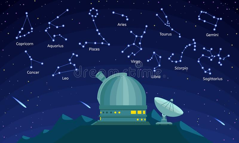 Observatory constellation concept background, cartoon style. Observatory constellation concept background. Cartoon illustration of observatory constellation royalty free illustration