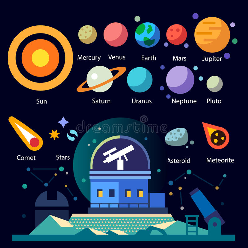 Observatory, solar system. All planets and moons. Vector flat space illustration vector illustration