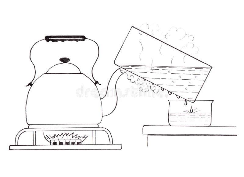 Distilling Water Stock Illustrations – 44 Distilling Water Stock