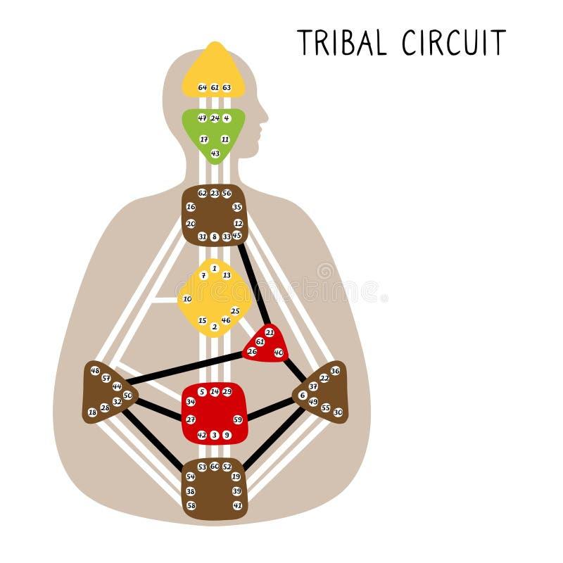 Obwód plemienny Human Design BodyGraph Ręczny rysunek wykresu kształtowego Wektor royalty ilustracja