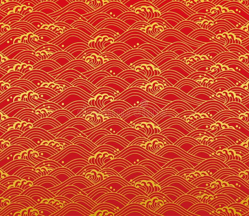 Océano del diseño del chino Modelo de onda libre illustration