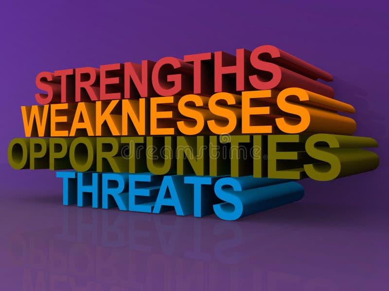 Occasions et menaces de faiblesses de forces illustration libre de droits