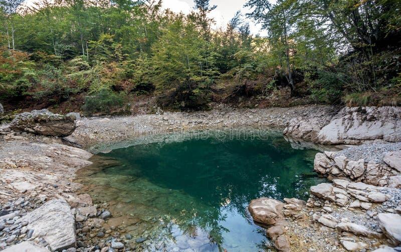 Occhio azzurro della primavera di acqua in Gusinje, Montenegro immagini stock libere da diritti
