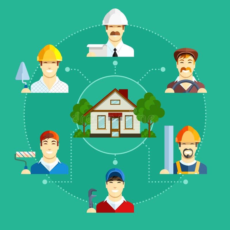 Occupazione della costruzione con la casa Insieme delle icone piane illustrazione vettoriale