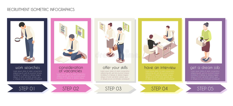 Occupazione Infographics isometrico royalty illustrazione gratis