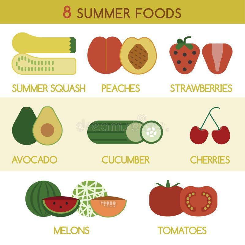 Ocho comidas y verduras del verano stock de ilustración
