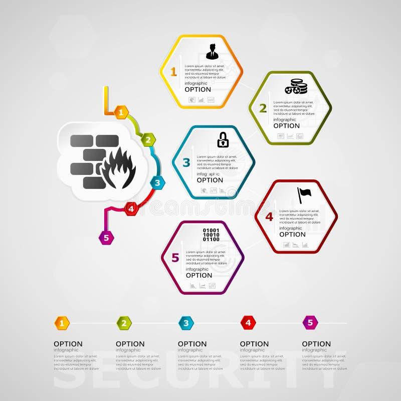 Ochrony linii czasu infographics ilustracji